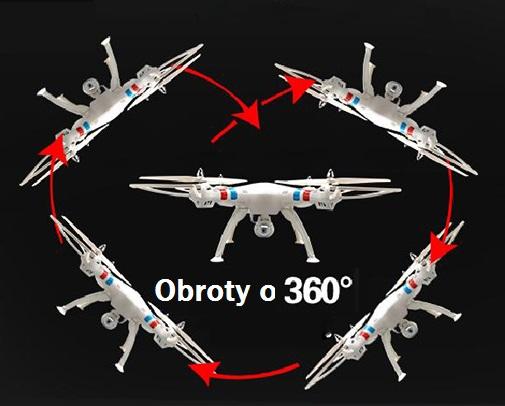 Możliwości drona latającego Syma X8W