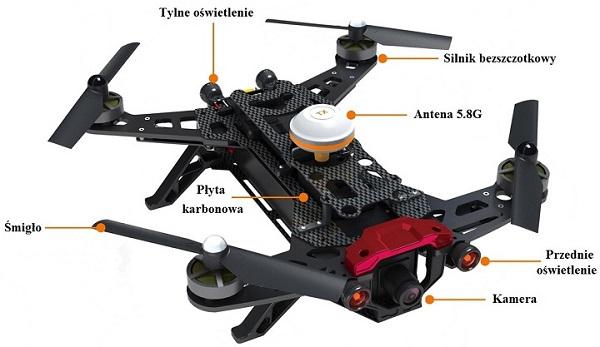 Dron Walkera Runner 250