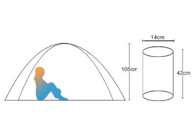 Namiot 2 osobowy Pekynew - wymiary